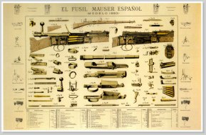Lámina en la que se ve el despiece del fusil Mauser M1893.