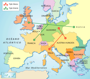 Resumen: La Primera Guerra Mundial (1914-1918)