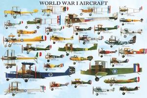 Aviación en la Primera Guerra Mundial (1914-1918)