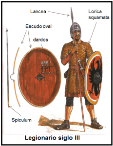 Resultat d'imatges de escudo ovalado roma