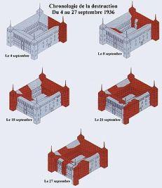 Fases del Sitio del Alcazar