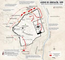 Asedio de Jerusalen