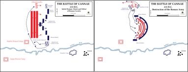 Mapa por fases de la batalla de Cannas.