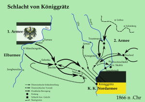 Battle_of_Koniggratz