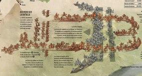 Mapa de la batalla. Los árabes utilizan su caballería ligera para romper la formación visigoda.